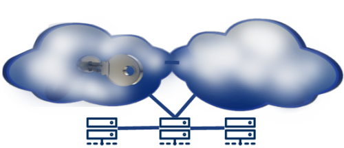 Image: The hybrid cloud