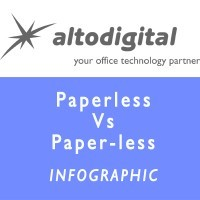 Image: Infographic: The Paperless Office Vs Paper-less Office