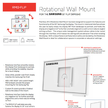 Guide to mounting Flip on your wall